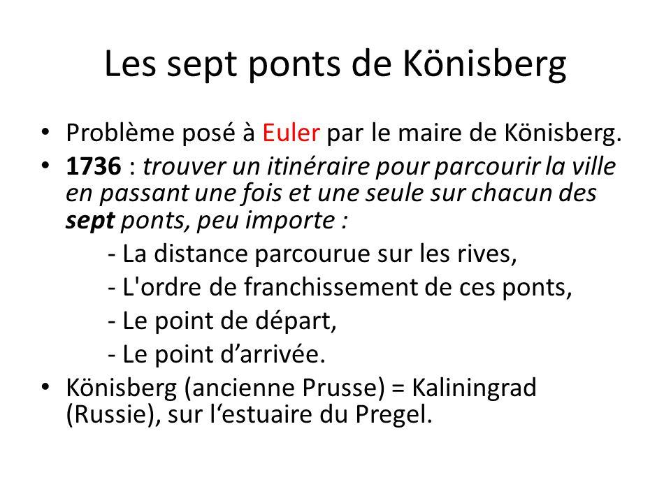 Les sept ponts de Könisberg Problème posé à Euler par le maire de Könisberg. 1736 : trouver un itinéraire pour parcourir la ville en passant une fois