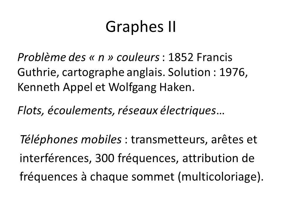 Graphes II Téléphones mobiles : transmetteurs, arêtes et interférences, 300 fréquences, attribution de fréquences à chaque sommet (multicoloriage). Pr