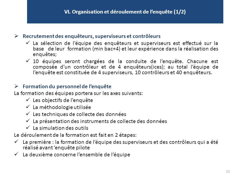 VI. Organisation et déroulement de l'enquête (1/2) 13  Recrutement des enquêteurs, superviseurs et contrôleurs La sélection de l'équipe des enquêteur