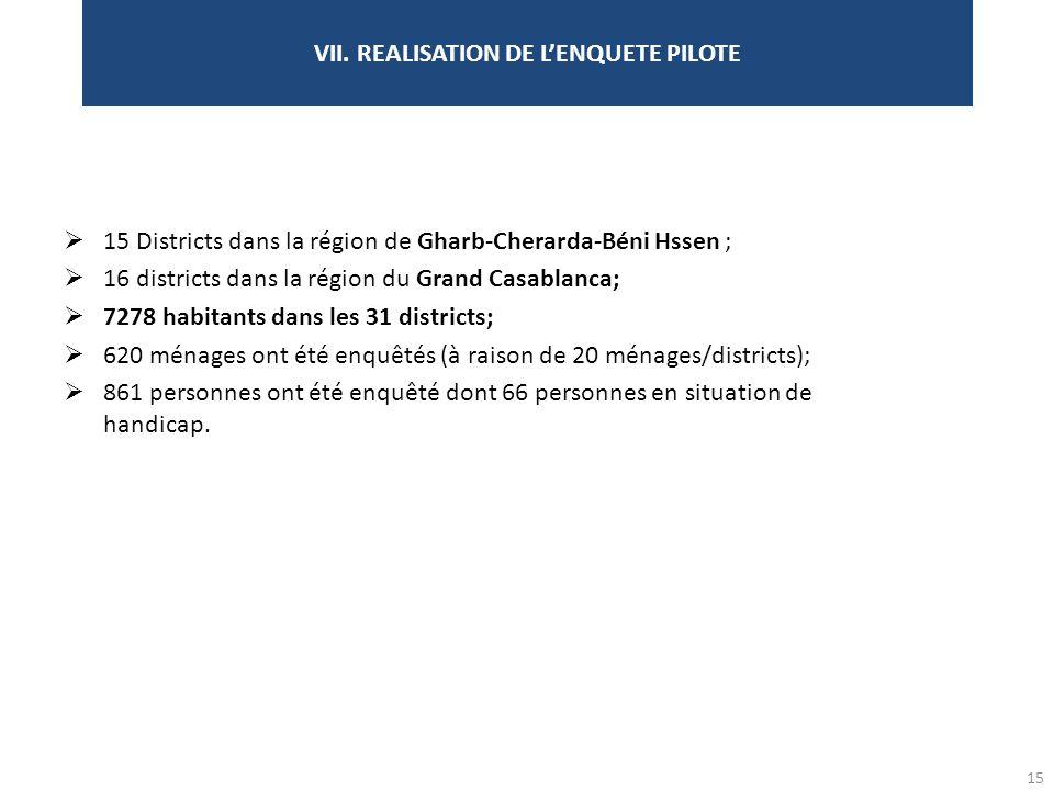 VII. REALISATION DE L'ENQUETE PILOTE 15  15 Districts dans la région de Gharb-Cherarda-Béni Hssen ;  16 districts dans la région du Grand Casablanca