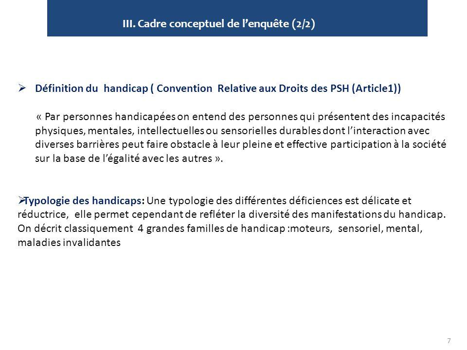 7 III. Cadre conceptuel de l'enquête (2/2)  Définition du handicap ( Convention Relative aux Droits des PSH (Article1)) « Par personnes handicapées o