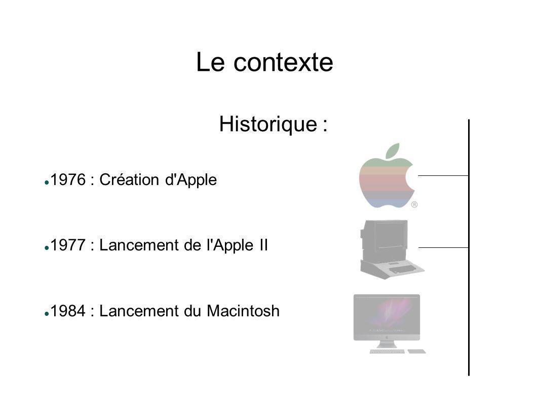 Le contexte Historique : 1976 : Création d'Apple 1977 : Lancement de l'Apple II 1984 : Lancement du Macintosh