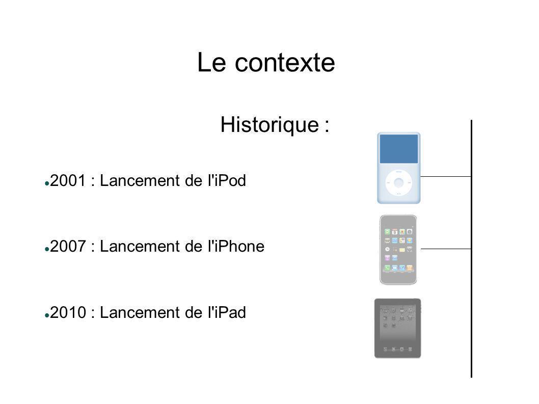 Le contexte Historique : 2001 : Lancement de l'iPod 2007 : Lancement de l'iPhone 2010 : Lancement de l'iPad