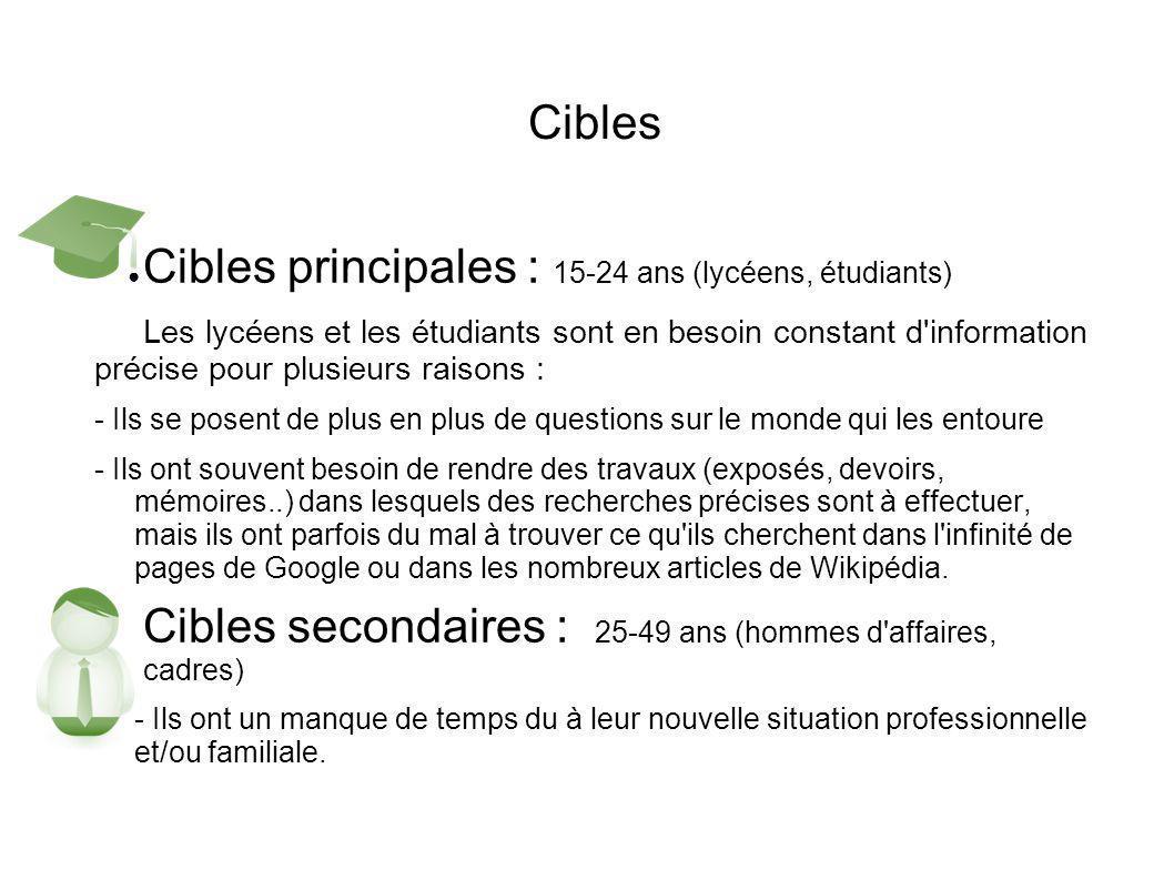 Cibles ● Cibles principales : 15-24 ans (lycéens, étudiants) Les lycéens et les étudiants sont en besoin constant d'information précise pour plusieurs