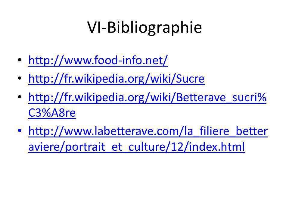 VI-Bibliographie http://www.food-info.net/ http://fr.wikipedia.org/wiki/Sucre http://fr.wikipedia.org/wiki/Betterave_sucri% C3%A8re http://fr.wikipedia.org/wiki/Betterave_sucri% C3%A8re http://www.labetterave.com/la_filiere_better aviere/portrait_et_culture/12/index.html