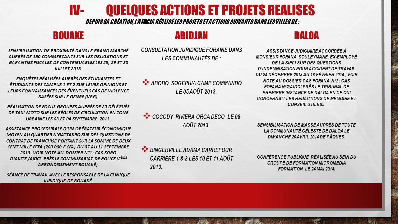 IV- QUELQUES ACTIONS ET PROJETS REALISES DEPUIS SA CRÉATION, L'AIDCI A RÉALISÉ LES PROJETS ET ACTIONS SUIVANTS DANS LES VILLES DE : BOUAKE SENSIBILISATION DE PROXIMITÉ DANS LE GRAND MARCHÉ AUPRÈS DE 150 COMMERÇANTS SUR LES OBLIGATIONS ET GARANTIES FISCALES DE CONTRIBUABLES LES 28, 29 ET 30 JUILLET 2013.