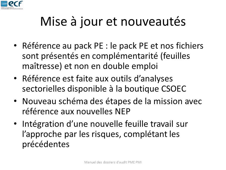 Mise à jour et nouveautés Référence au pack PE : le pack PE et nos fichiers sont présentés en complémentarité (feuilles maîtresse) et non en double em