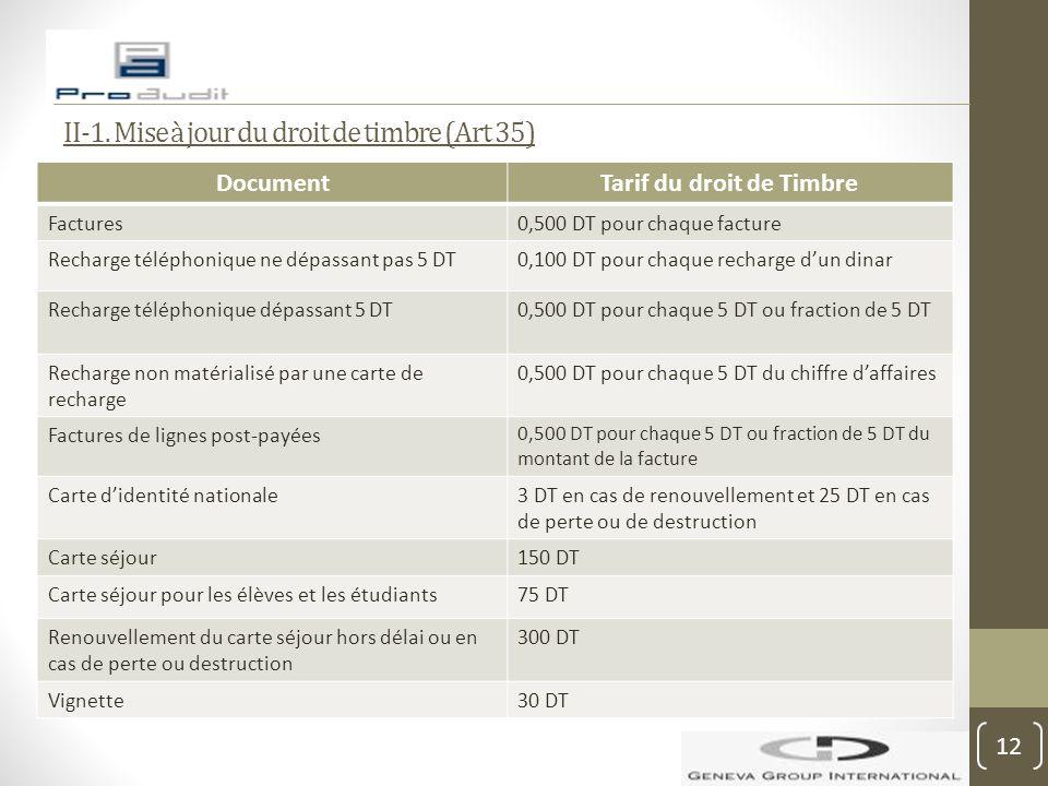 II-1. Mise à jour du droit de timbre (Art 35) DocumentTarif du droit de Timbre Factures0,500 DT pour chaque facture Recharge téléphonique ne dépassant