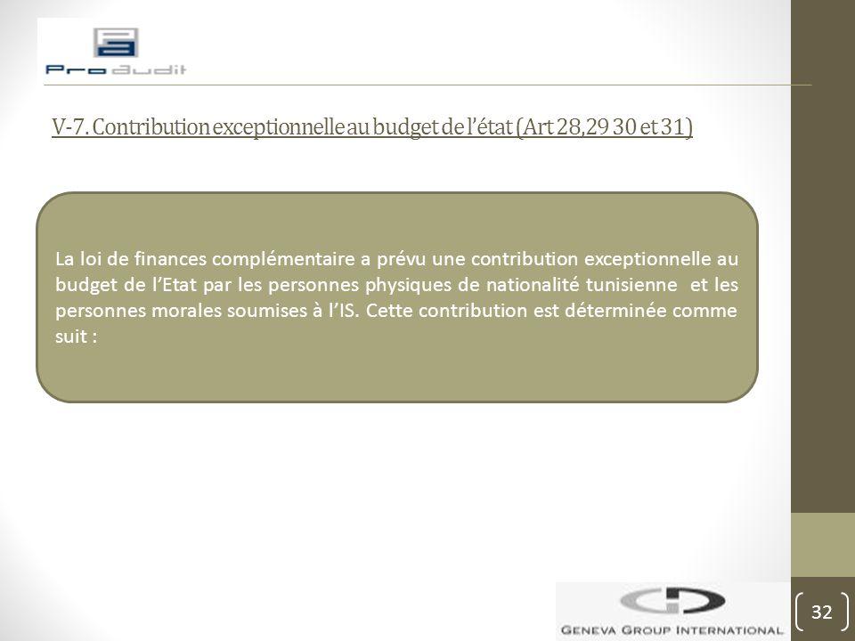 V-7. Contribution exceptionnelle au budget de l'état (Art 28,29 30 et 31) La loi de finances complémentaire a prévu une contribution exceptionnelle au