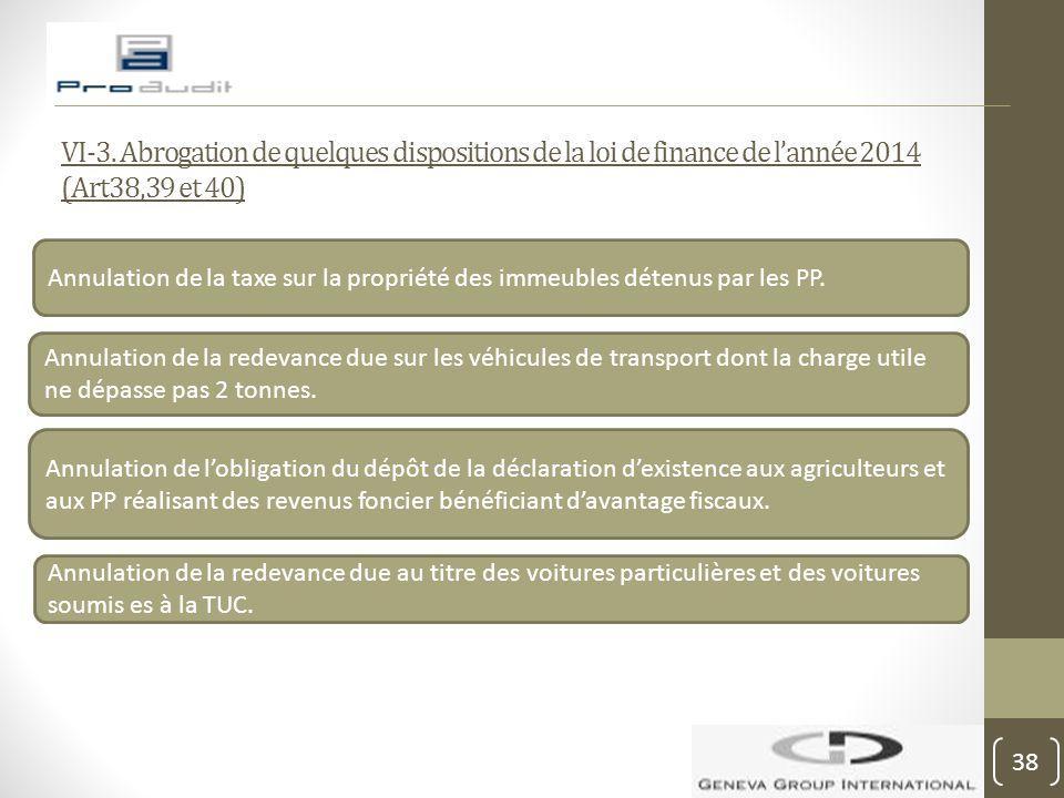 VI-3. Abrogation de quelques dispositions de la loi de finance de l'année 2014 (Art38,39 et 40) Annulation de la taxe sur la propriété des immeubles d