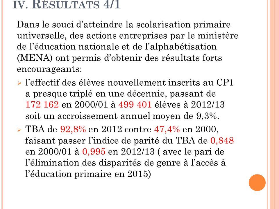 IV. R ÉSULTATS 4/1 Dans le souci d'atteindre la scolarisation primaire universelle, des actions entreprises par le ministère de l'éducation nationale