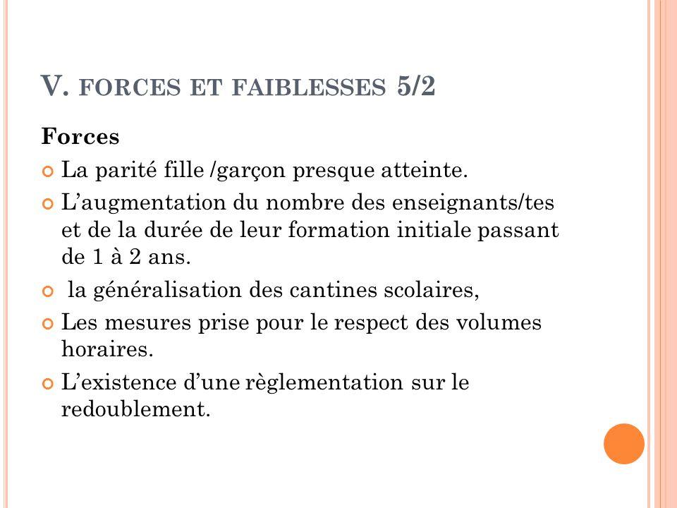 V.FORCES ET FAIBLESSES 5/2 Forces La parité fille /garçon presque atteinte.