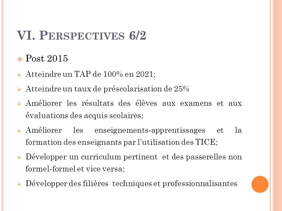 VI. P ERSPECTIVES 6/2  Post 2015  Atteindre un TAP de 100% en 2021;  Atteindre un taux de préscolarisation de 25%  Améliorer les résultats des élè