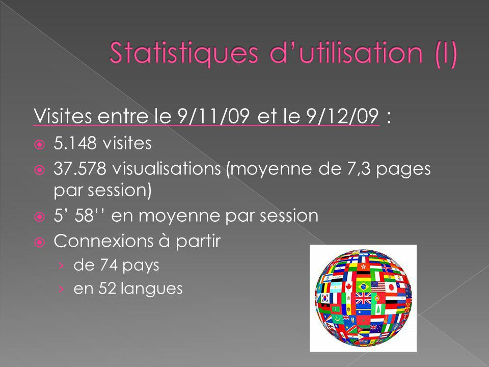 Visites entre le 9/11/09 et le 9/12/09 :  5.148 visites  37.578 visualisations (moyenne de 7,3 pages par session)  5' 58'' en moyenne par session 