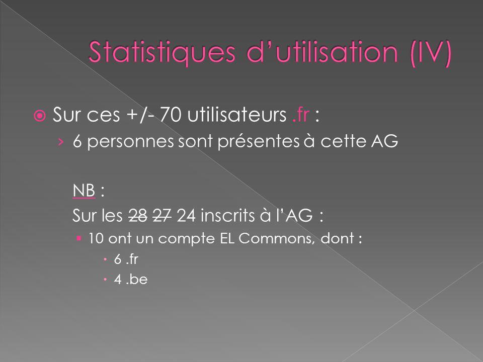  Sur ces +/- 70 utilisateurs.fr : › 6 personnes sont présentes à cette AG NB : Sur les 28 27 24 inscrits à l'AG :  10 ont un compte EL Commons, dont :  6.fr  4.be
