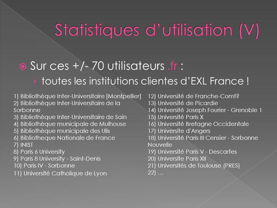 Sur ces +/- 70 utilisateurs.fr : › toutes les institutions clientes d'EXL France .