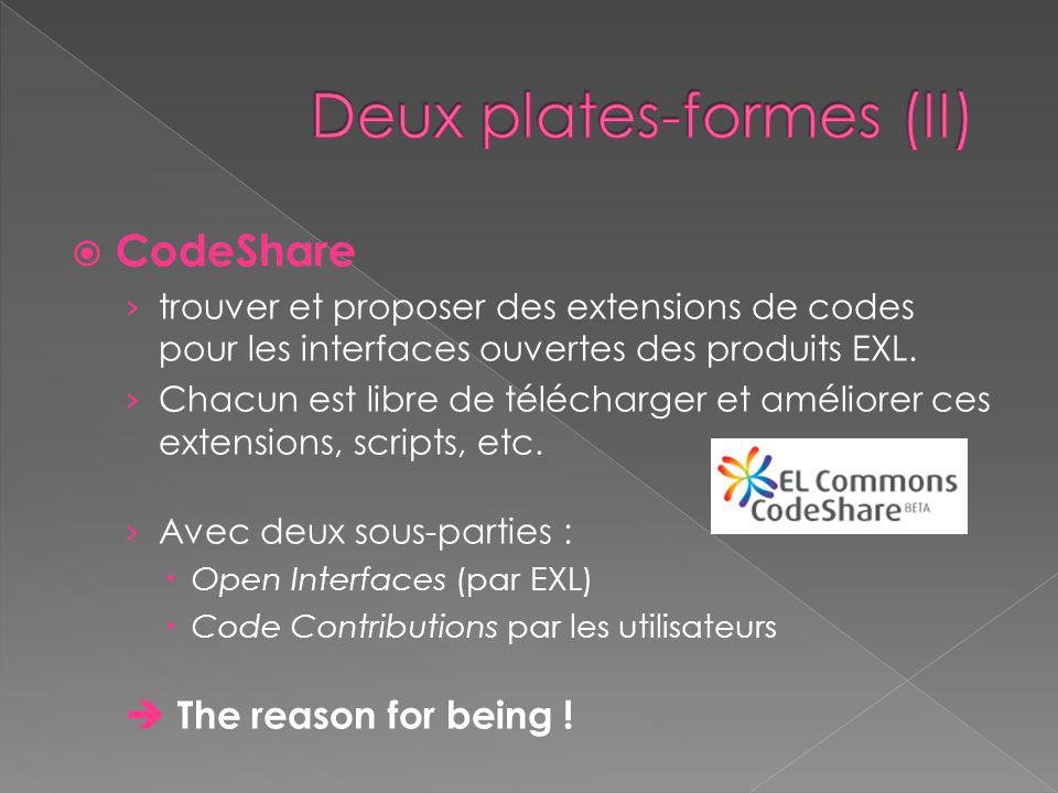 › Un annuaire (People Directory)