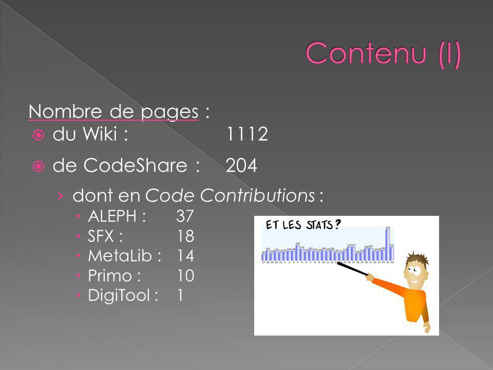 Nombre de pages :  du Wiki : 1112  de CodeShare : 204 › dont en Code Contributions :  ALEPH : 37  SFX : 18  MetaLib : 14  Primo : 10  DigiTool : 1