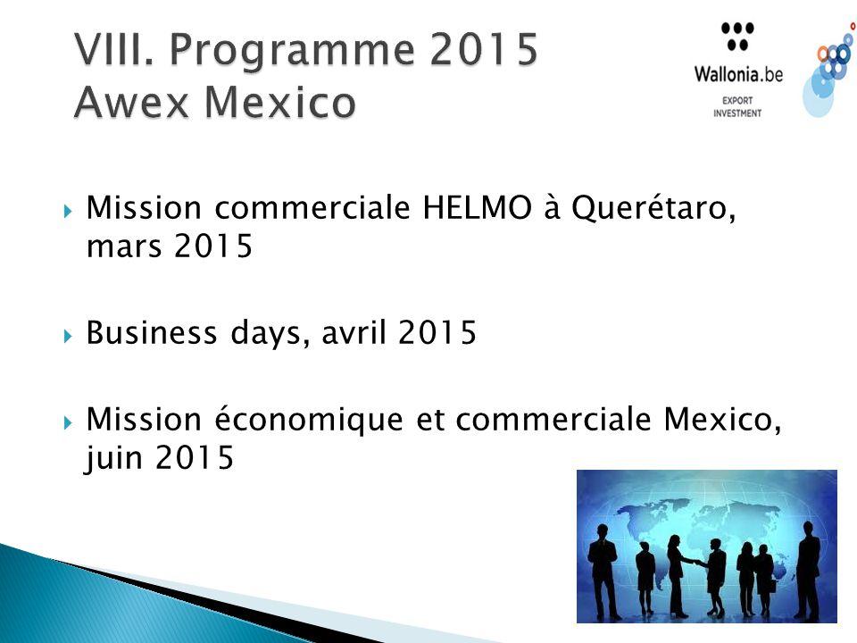  Mission commerciale HELMO à Querétaro, mars 2015  Business days, avril 2015  Mission économique et commerciale Mexico, juin 2015