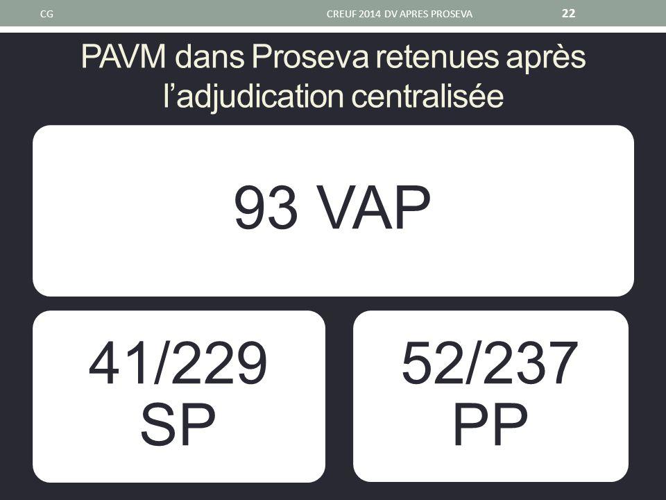 PAVM dans Proseva retenues après l'adjudication centralisée 93 VAP 41/229 SP 52/237 PP CGCREUF 2014 DV APRES PROSEVA 22