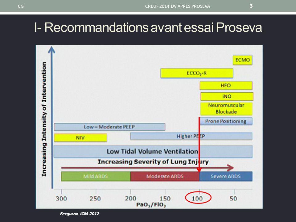 Meta-analyse sur données individuelles CGCREUF 2014 DV APRES PROSEVA 4 Gattinoni et al.