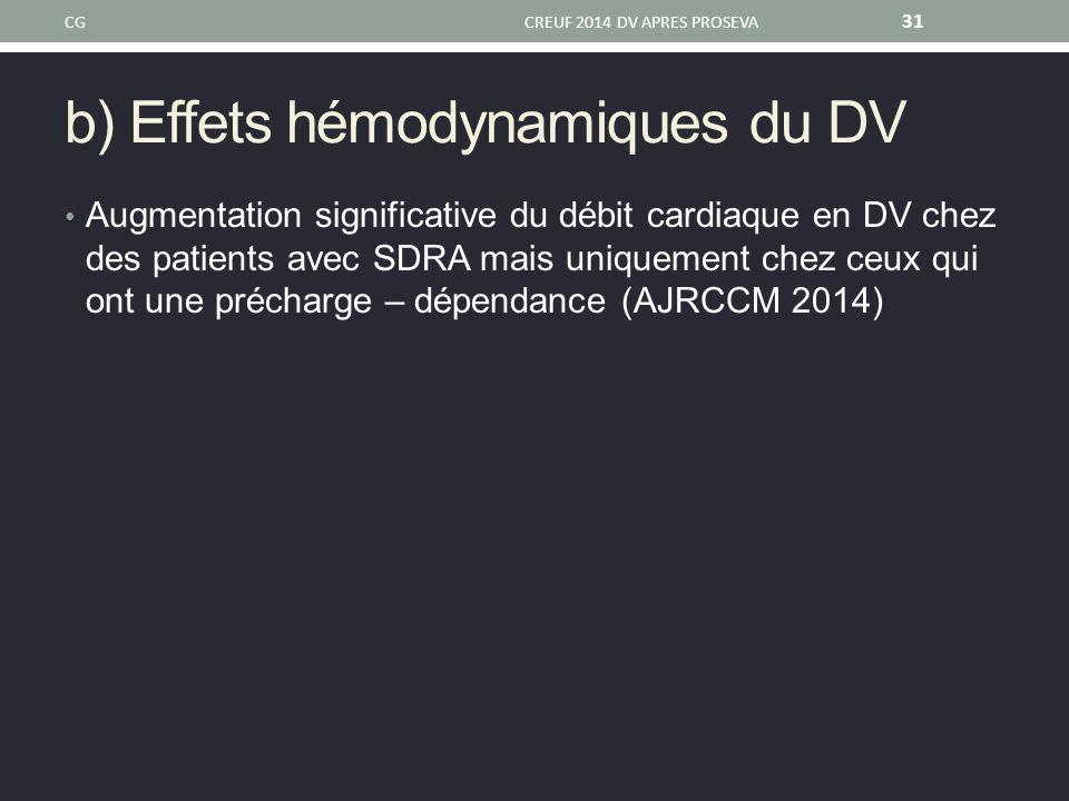 b) Effets hémodynamiques du DV Augmentation significative du débit cardiaque en DV chez des patients avec SDRA mais uniquement chez ceux qui ont une p