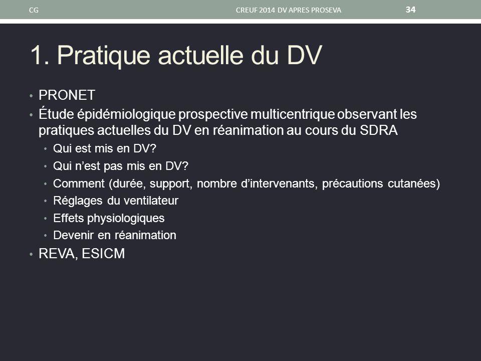 1. Pratique actuelle du DV PRONET Étude épidémiologique prospective multicentrique observant les pratiques actuelles du DV en réanimation au cours du