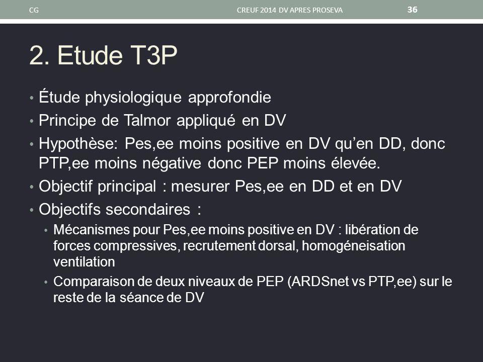 2. Etude T3P Étude physiologique approfondie Principe de Talmor appliqué en DV Hypothèse: Pes,ee moins positive en DV qu'en DD, donc PTP,ee moins néga