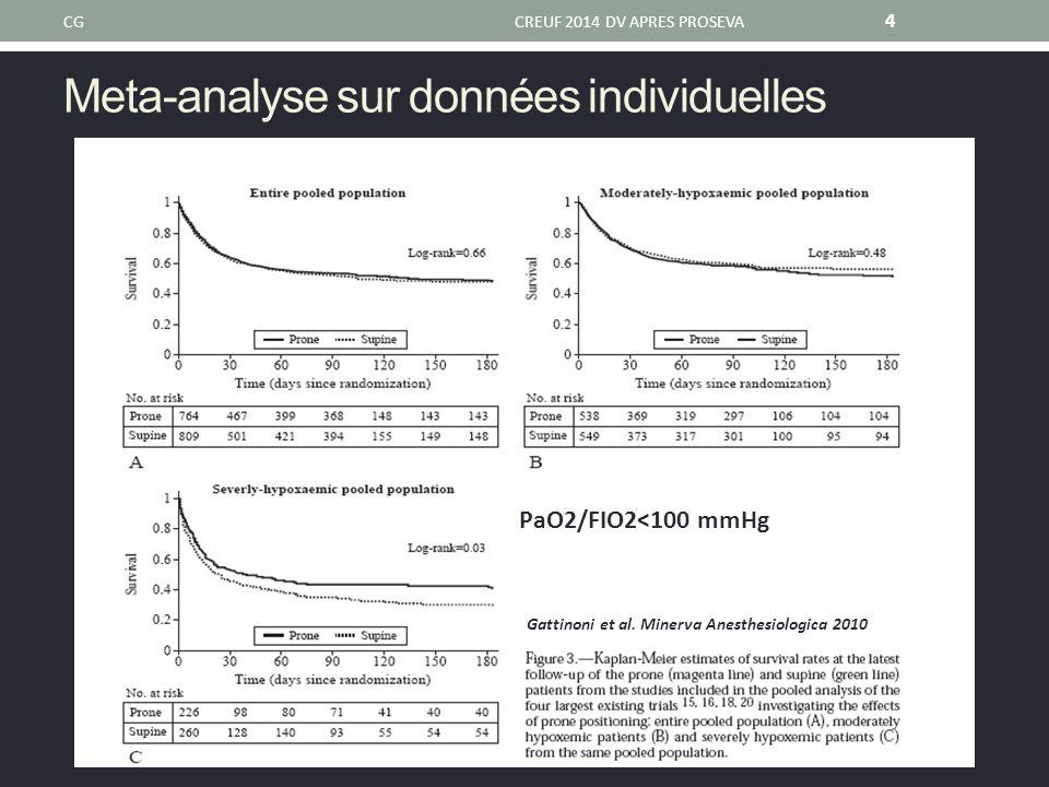 Meta-analyse sur données individuelles CGCREUF 2014 DV APRES PROSEVA 4 Gattinoni et al. Minerva Anesthesiologica 2010 PaO2/FIO2<100 mmHg