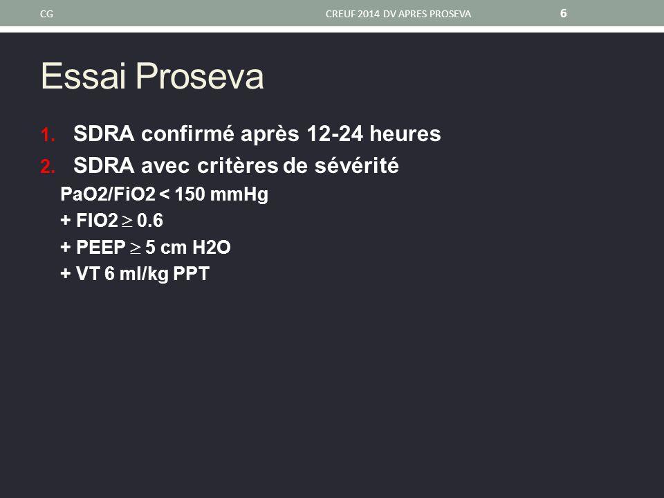 Essai Proseva 1. SDRA confirmé après 12-24 heures 2. SDRA avec critères de sévérité PaO2/FiO2 < 150 mmHg + FIO2  0.6 + PEEP  5 cm H2O + VT 6 ml/kg P