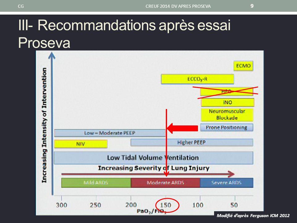 CREUF 2014 DV APRES PROSEVA 9 Modifié d'après Ferguson ICM 2012 CG III- Recommandations après essai Proseva