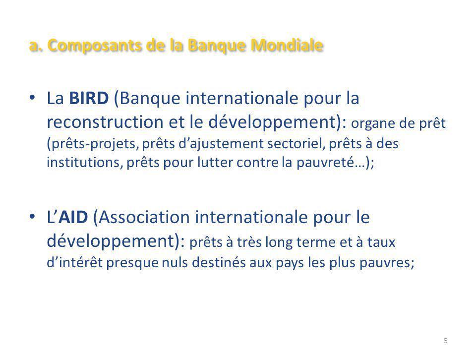 a. Composants de la Banque Mondiale La BIRD (Banque internationale pour la reconstruction et le développement): organe de prêt (prêts-projets, prêts d