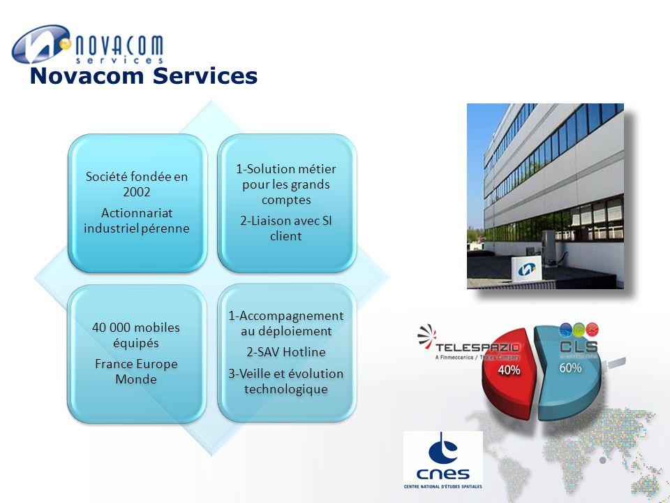 Novacom Services Société fondée en 2002 Actionnariat industriel pérenne 1-Solution métier pour les grands comptes 2-Liaison avec SI client 40 000 mobiles équipés France Europe Monde 1-Accompagnement au déploiement 2-SAV Hotline 3-Veille et évolution technologique