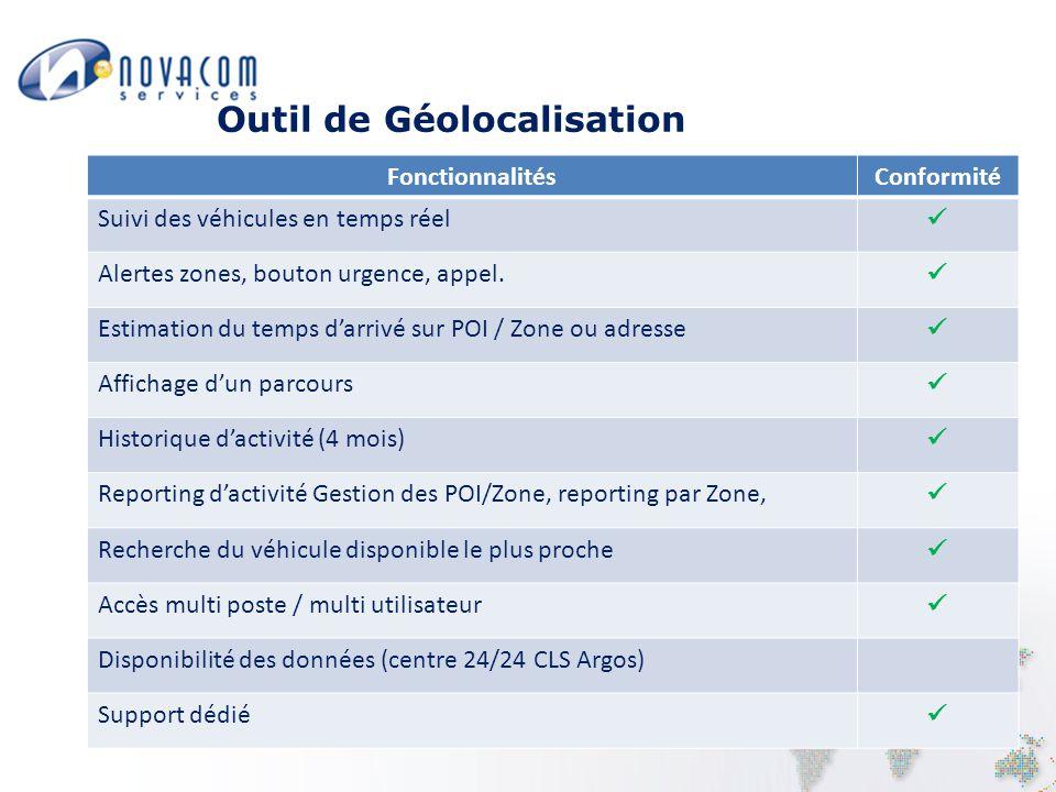 Outil de Géolocalisation FonctionnalitésConformité Suivi des véhicules en temps réel Alertes zones, bouton urgence, appel.