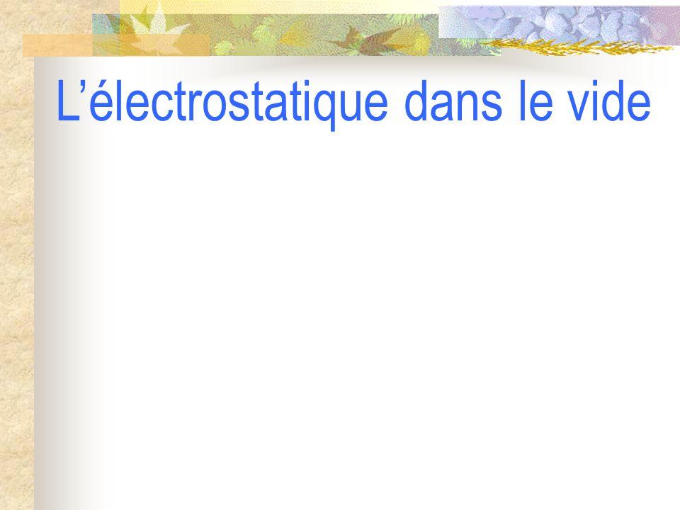 L électrostatique étudie le champ électrique indépendant du temps, créé par des charges fixes dans un référentiel donné