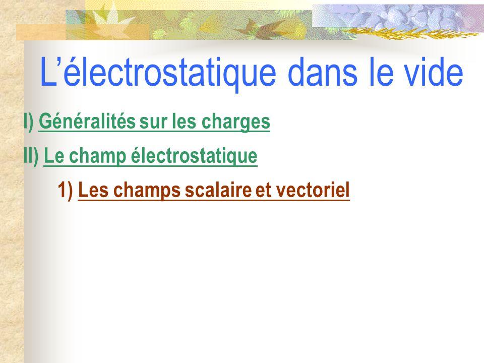 1) Les champs scalaire et vectoriel II) Le champ électrostatique I) Généralités sur les charges L'électrostatique dans le vide