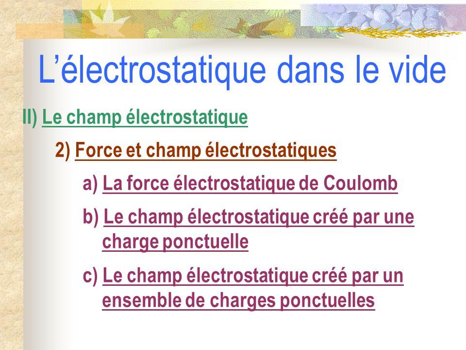 c) Le champ électrostatique créé par un ensemble de charges ponctuelles b) Le champ électrostatique créé par une charge ponctuelle 2) Force et champ électrostatiques a) La force électrostatique de Coulomb II) Le champ électrostatique L'électrostatique dans le vide