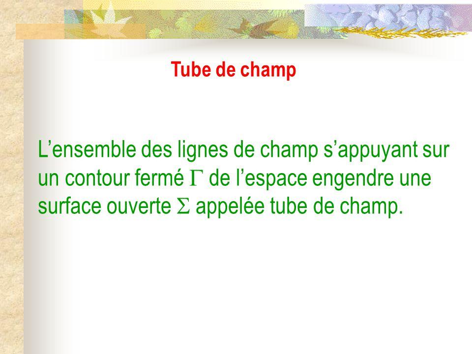 Tube de champ L'ensemble des lignes de champ s'appuyant sur un contour fermé  de l'espace engendre une surface ouverte  appelée tube de champ.
