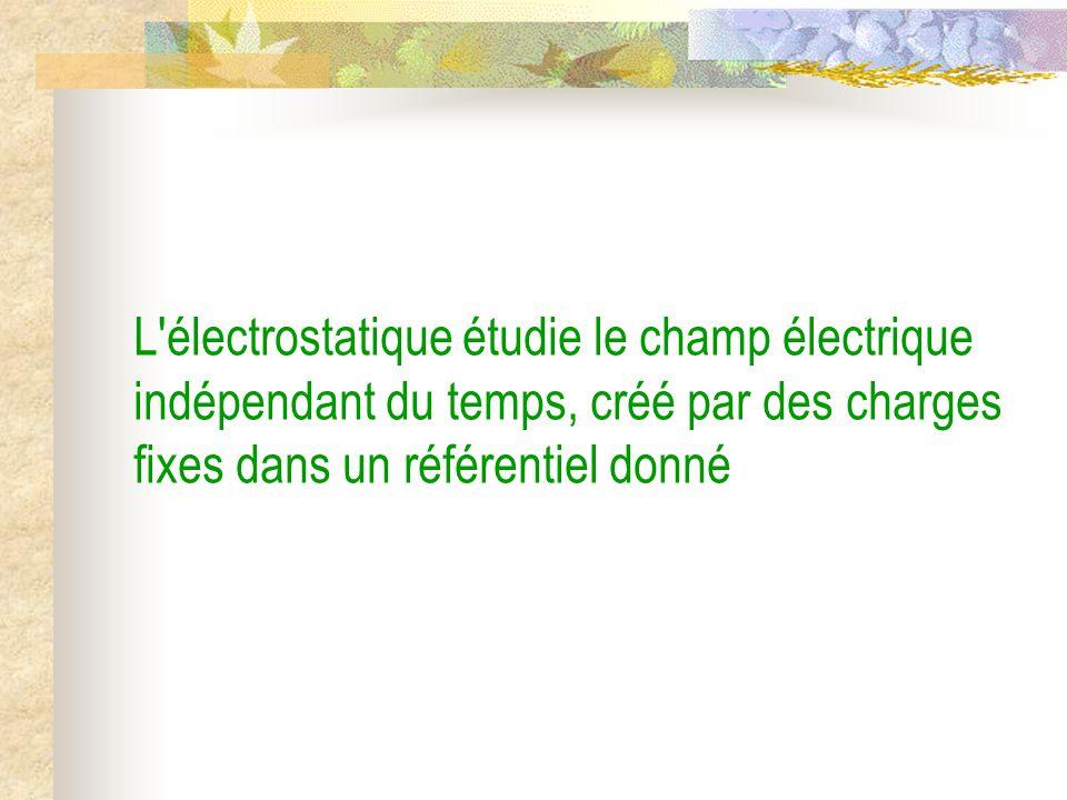 b) Le champ électrostatique créé par une charge ponctuelle 2) Force et champ électrostatiques a) La force électrostatique de Coulomb 1) Les champs scalaire et vectoriel II) Le champ électrostatique I) Généralités sur les charges L'électrostatique dans le vide