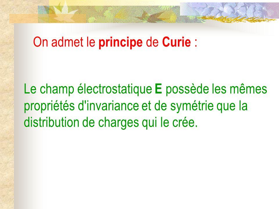 On admet le principe de Curie : Le champ électrostatique E possède les mêmes propriétés d invariance et de symétrie que la distribution de charges qui le crée.