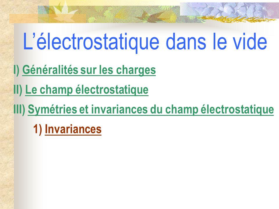 1) Invariances III) Symétries et invariances du champ électrostatique II) Le champ électrostatique I) Généralités sur les charges L'électrostatique dans le vide