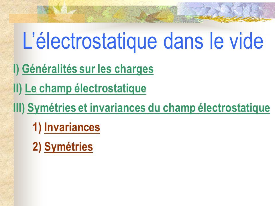 2) Symétries 1) Invariances III) Symétries et invariances du champ électrostatique II) Le champ électrostatique I) Généralités sur les charges L'électrostatique dans le vide
