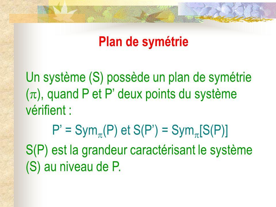 Plan de symétrie Un système (S) possède un plan de symétrie (  ), quand P et P' deux points du système vérifient : P' = Sym  (P) et S(P') = Sym  [S(P)] S(P) est la grandeur caractérisant le système (S) au niveau de P.