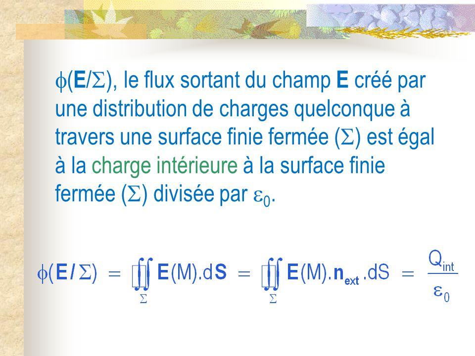  ( E /  ), le flux sortant du champ E créé par une distribution de charges quelconque à travers une surface finie fermée (  ) est égal à la charge intérieure à la surface finie fermée (  ) divisée par  0.