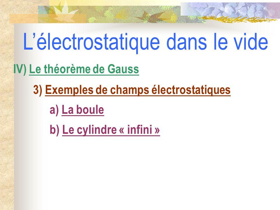 3) Exemples de champs électrostatiques IV) Le théorème de Gauss L'électrostatique dans le vide a) La boule b) Le cylindre « infini »