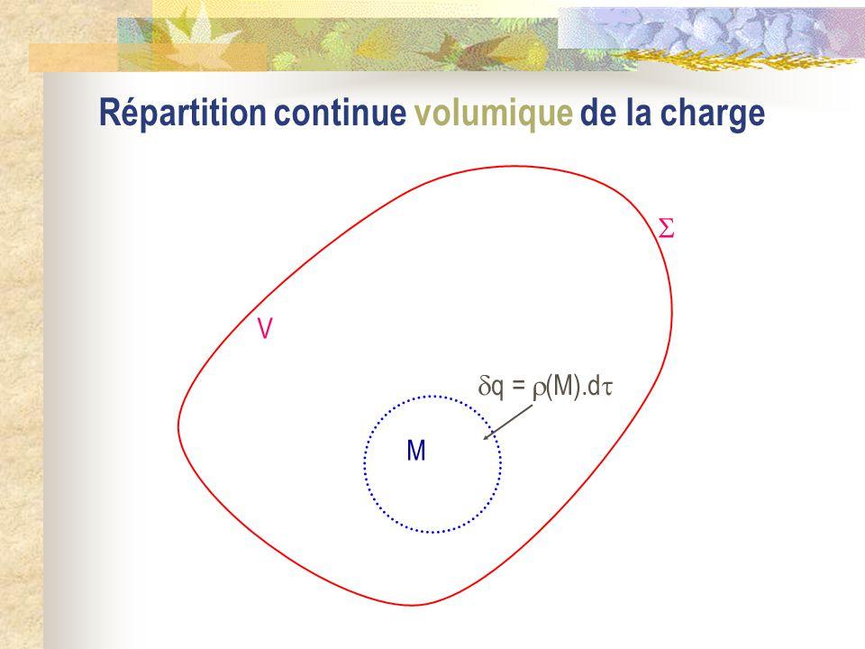 Répartition continue volumique de la charge M  q =  (M).d   V