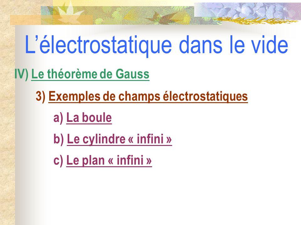 3) Exemples de champs électrostatiques IV) Le théorème de Gauss L'électrostatique dans le vide a) La boule b) Le cylindre « infini » c) Le plan « infini »