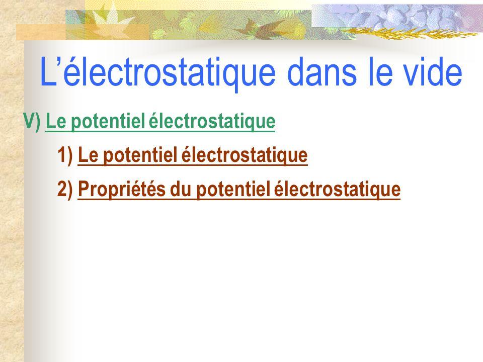 1) Le potentiel électrostatique 2) Propriétés du potentiel électrostatique V) Le potentiel électrostatique L'électrostatique dans le vide