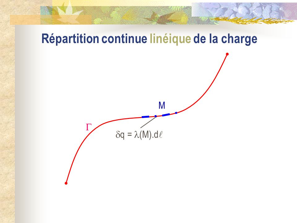 Répartition continue linéique de la charge M  q = (M).d 