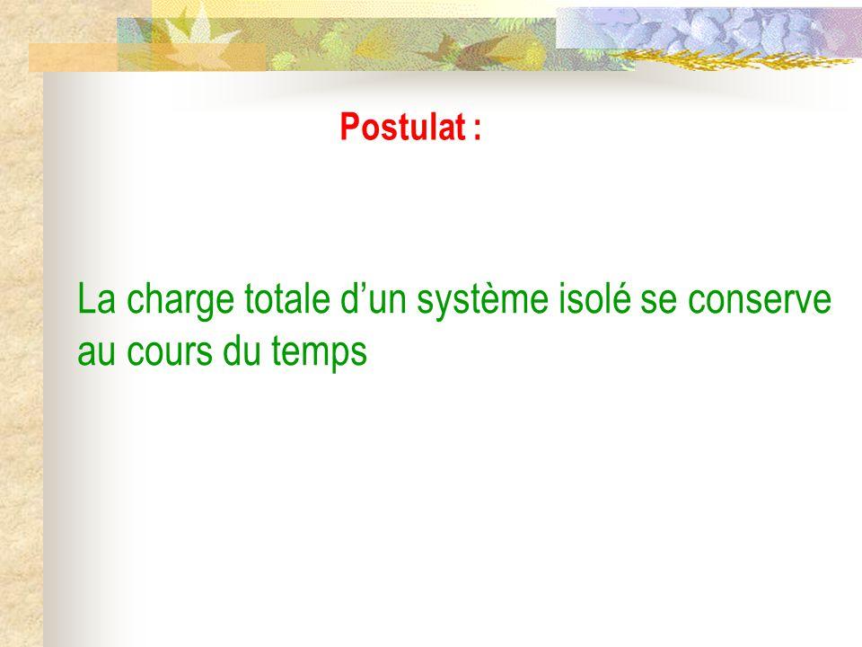 Postulat : La charge totale d'un système isolé se conserve au cours du temps